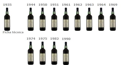 Comprar Vinho do Porto Colheitas