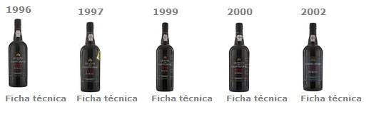 Compro Vinho do Porto Vintage
