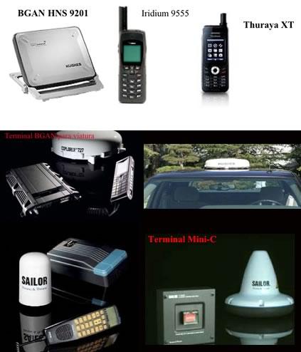 Comprar Comunicações móveis via satélite