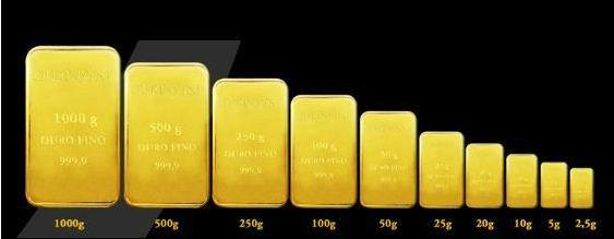 Comprar Barras de ouro