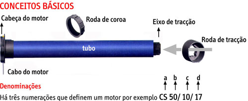 Compro Motores tubulares