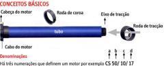 Motores tubulares