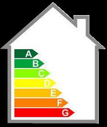 Encomenda Certificado Energético